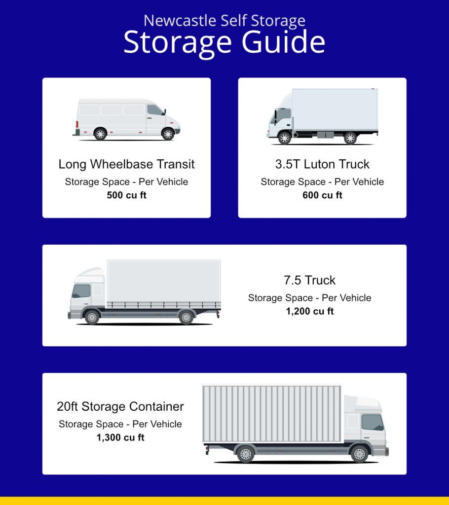 Storage Guide